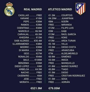 spese real atletico