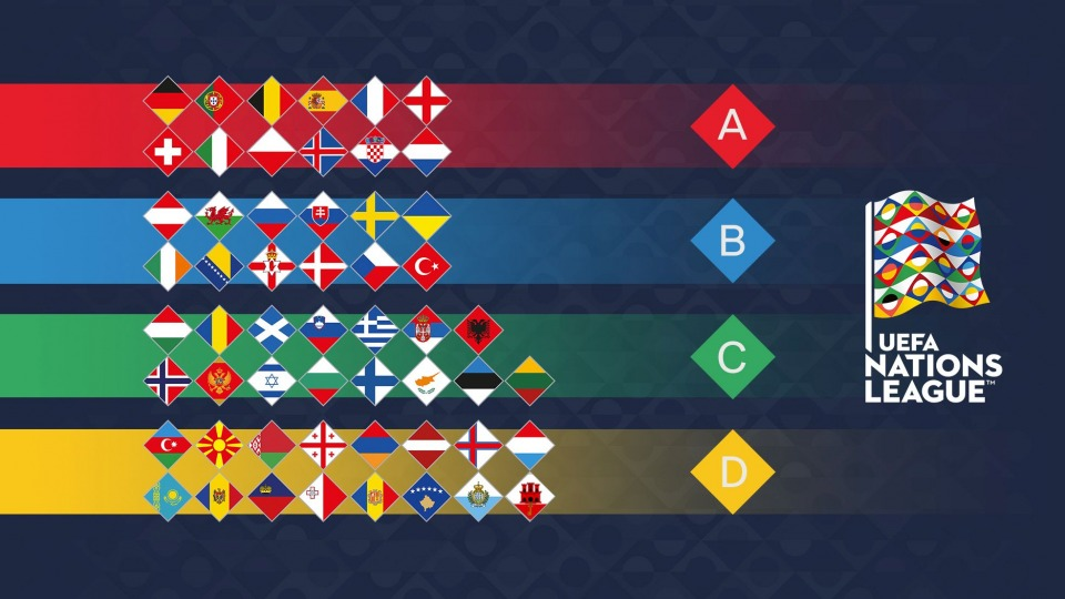 Nations League, una cosciente rinuncia alla simmetria